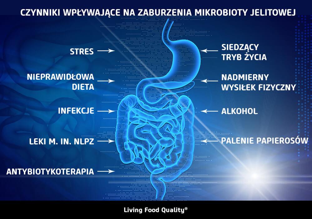 czynniki wpływajace na zaburzenia mikrobioty jelitowej